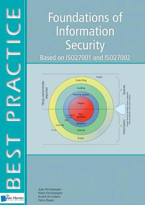 Foundations of Information Security -