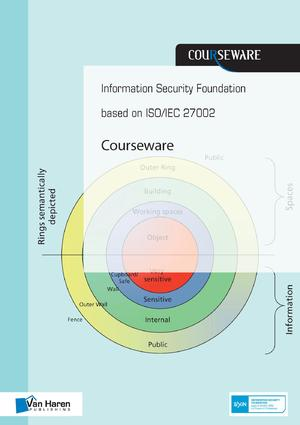 Information security foundation based on iso/iec 27002 courseware - Hans Baars